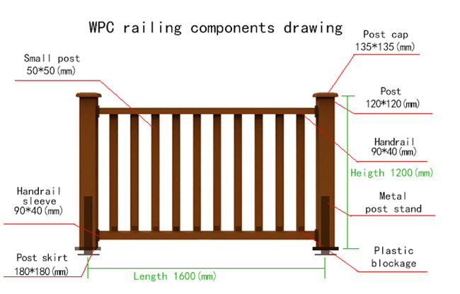 Durable Wood Plastic Composite Fence , Outdoor Wood Pe Composite Balustrade
